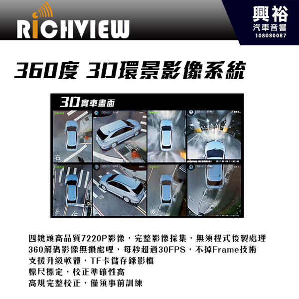 【大吉國際】360度3D行車環景輔助系統*HD高畫質影像/四鏡頭720P/360度無盲區死角/畫面無縫接