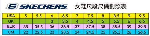[陽光樂活] 23cm~SKECHERS (女) 運動系列 SKECH AIR - 12177WSL 全白半透明氣墊