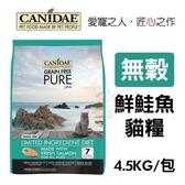 【買一送1】*WANG*CANIDAE 《無穀鮮鮭魚貓糧》完整食材+益生菌 4.5kg/包[效期2020/05/20]