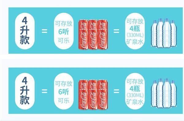 車載冰箱4L冷暖箱車冰箱迷你mini小冰箱製冷冷藏保溫箱 酷斯特數位3c YXS