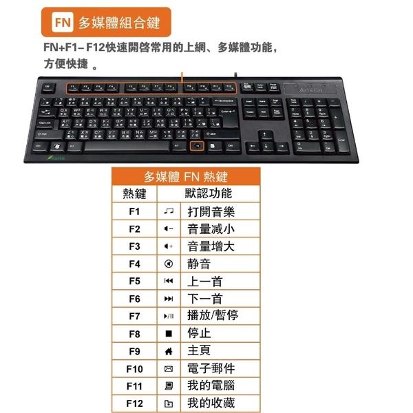 【A4雙飛燕】 KR-85 (USB)圓角舒防灑水鍵盤