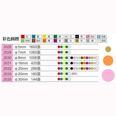 華麗牌 WL-2028 白 直徑5mm 彩色圓形標籤/圓點標籤 1600張入