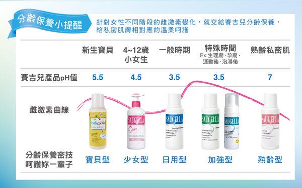 賽吉兒 菁萃潔浴凝露(加強型) 250ml 【台安藥妝】