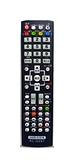【SAMPO 聲寶/ SHARP夏普】 RC-302ST 液晶電視遙控器(附網路功能)