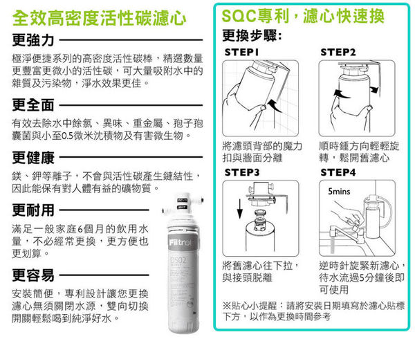 【全省免運費】3M Filtrete 極淨便捷DS02專用替換濾心(DS02-R)