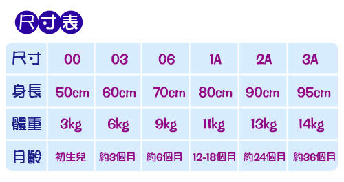 【奇買親子購物網】酷咕鴨KU.KU. 春夏有機純棉長褲(藍色/粉色)