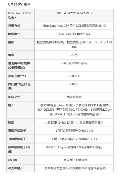 NEC UM351W  3500ANSI流明 投影機     ◎順芳家電◎
