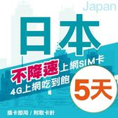 【TEL25】日本上網卡 5日 不限流量不降速 4G上網 吃到飽上網SIM卡