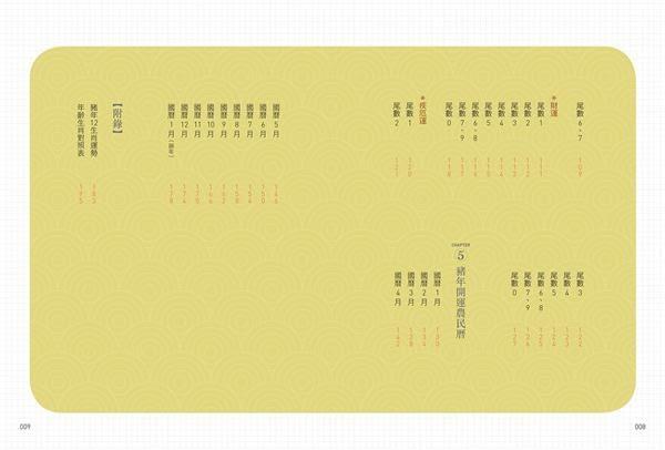 詹惟中2019開運農民曆:解析個人流年,詹老師獨創東方星座開運書!讓你趨吉避凶、..
