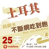 土耳其網卡 Vodafone 25天高速上網不斷網 土耳其網卡/土耳其旅遊/多天數可選/多流量可選
