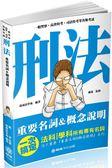 刑法-重要名詞&概念說明-2019一般警察.高普特考(保成)