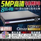 HD 500萬 聲寶 8路DVR 8路4聲 監控主機 1080P 支援AHD/TVI/CVI/960H/IP 1080P 720P 監視器主機