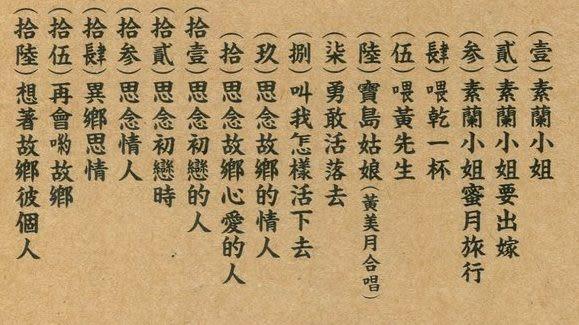 黃三元典藏集1  CD (音樂影片購)