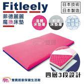 【24期0利率】Fitleely菲德麗麗 魔換床墊 日本製 多功能床墊 病床床墊 護理床床墊 電動床床墊
