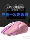 靜音無線可充電式滑鼠女生可愛適用蘋果華碩聯想筆記本 【極速出貨】