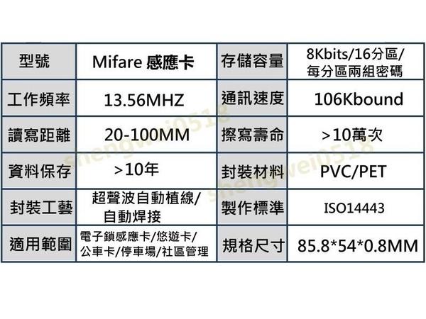 LY011 印刷IC卡 方塊 綠帶 圖案 (雙面印) Mifare感應卡MF1卡 復旦卡 門禁卡考勤卡三星加安東隆電子鎖