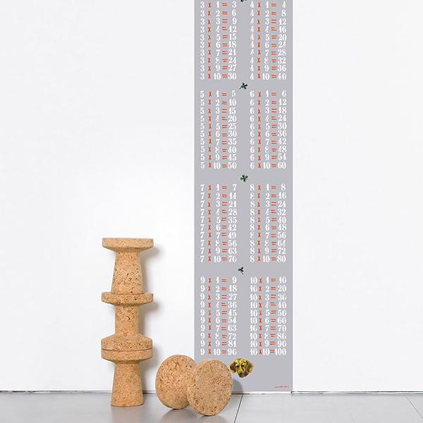 【進口牆紙】Domestic【訂貨單位46.5cm×2.5m】九九乘法 數字 法國 Multiplications Garcons Nathalie Lete OS031