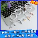 Byiyd 三用 充電線 iphone Micro Type-c 2.1A 快充 閃充 傳輸線 一拖三