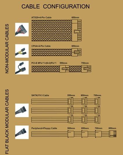 CyberSLIM SNIPER 750W 80+銅牌 電源供應器