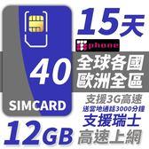 【TPHONE上網專家】歐洲全區40國 12GB超大流量高速上網卡 贈送歐洲3000分鐘通話 15天