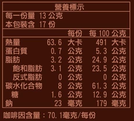 鹽山咖啡 即溶二合一咖啡禮盒(含海洋微量精華)【台鹽生技】(17包/盒X二入裝)