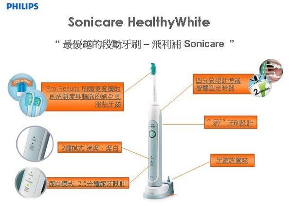 ◤加贈牙線棒◢ 飛利浦音波震動牙刷 HX6711(Sonicare Healthy White)