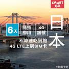 【SMART GO】日本上網卡 6天 4G上網 不降速吃到飽 SOFTBANK電信 網路卡 SIM卡 日本網卡 漫遊卡