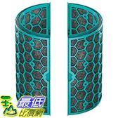[7京東直購] 原廠Dyson Pure TP04 / DP04 專用活性碳濾心濾網