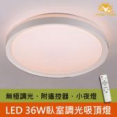 HONEY COMB LED 36W時尚調光遙控吸頂燈 雙色TA19645W-36