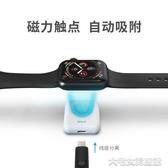 iWatch充電OISLE手錶磁力無線充電器適用於蘋果appleiWatch54321代小巧便攜大宅女韓國館