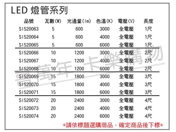 旭光 LED T8 10W 4000K 自然光 2尺 全電壓 超廣角 日光燈管 玻璃燈管 _ SI520067
