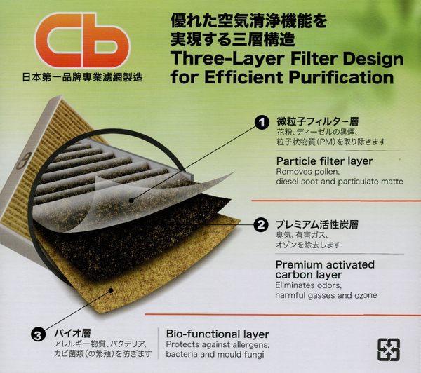 【94bon】中華三菱 FORTIS 三層高效能冷氣濾芯 冷氣芯 脫臭 抗菌 防霉 一片搞定