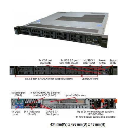 Lenovo ThinkSystem SR250 (7Y51S0CJ00) 1U機架式伺服器(3.5吋)【Intel Xeon E-2134 / 8GB / Raid / 300W fixed】