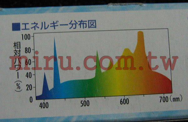 【西高地水族坊】日本SUDO生命之光 紅色加強防藻植物燈管(20W)