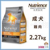 Nutrience紐崔斯『 INFUSION天然成犬 (雞肉)』2.27kg【搭嘴購】