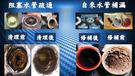 【麗室衛浴】 專利主機 高效能脈衝清潔管路 使用食用級 檸檬酸 清洗 不傷管路