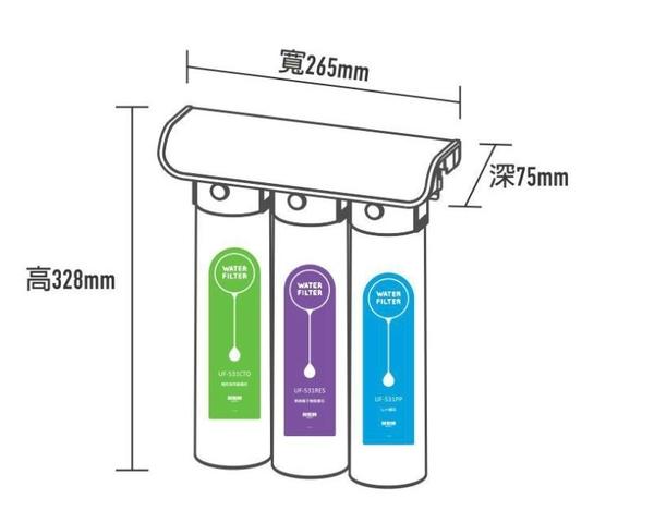 【賀眾牌】UP-310 UP310 310 簡易式DIY淨水器 適用 531 PP RES CTO 濾芯 DIY