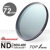 SUNPOWER 72mm TOP1 ND4-400 可調式減光鏡 (24期0利率 免運 湧蓮國際公司貨) ND4-ND400