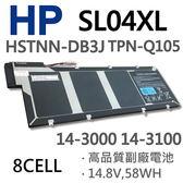 HP SL04XL 8芯 日系電芯 電池 SL04XL 665054-171 TPN-O105 665054-151 14-3100ex 14-3000