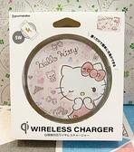【震撼精品百貨】Hello Kitty 凱蒂貓~三麗鷗KITTY無線充電盤-透明圓粉*00450