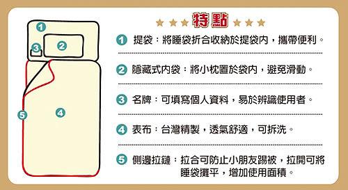 【享夢城堡】航海王 喬巴GOGOGO系列-兒童睡袋