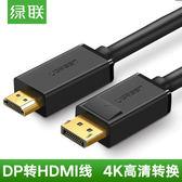 dp轉hdmi線Displayport轉換器to HDMI電腦電視連接投影儀顯示器屏 1米-100公分