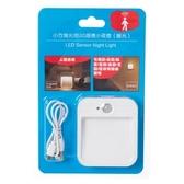 小方塊光控LED感應小夜燈 暖光 型號EK-HBI-001-A
