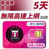 【TPHONE上網專家】柬埔寨/寮國 5天無限上網卡 前3GB高速 支援4G 隨插即用 一張卡 2國共用