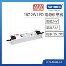 明緯 187.2W LED電源供應器(HLG-185H-24)