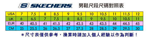 [1111 活動](A6)(送贈品) SKECHERS 男 MODERN JOGGER PROPER 休閒運動鞋 美式風格 運動鞋 68678NVY 陽光樂活