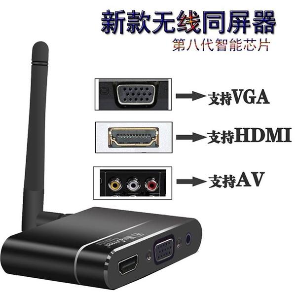 蘋果安卓手機筆記本無線AV HDMI轉老電視車載顯示器投影儀同屏器 快速出貨