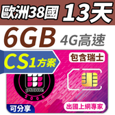 【TPHONE上網專家】歐洲全區移動CS1方案38國 13天 超大流量6GB高速上網 插卡即用 不須開通