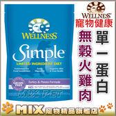 ◆MIX米克斯◆WELLNESS寵物健康-SIMPLE單一蛋白低過敏-無穀成犬火雞馬鈴薯【24磅】WDJ 狗飼料