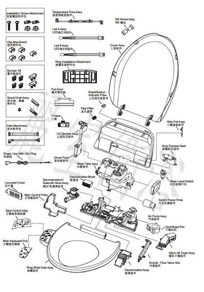 【麗室衛浴】美國 KOHLER K4737 電腦馬桶蓋專用零件目錄